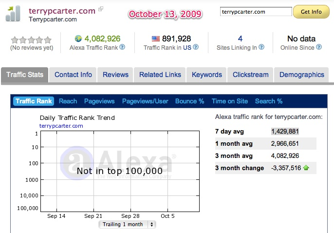 terrypcarter.com - Traffic Details from Alexa-1